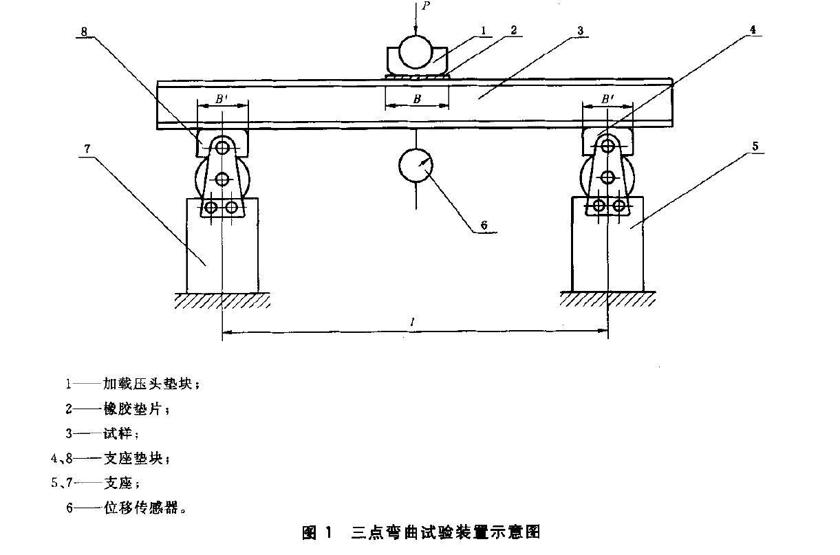 电子式弯曲试验机测试夹层结构板弯曲刚度时满足那些要求